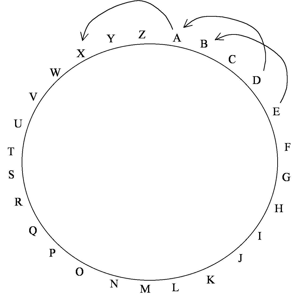 circle alphabet