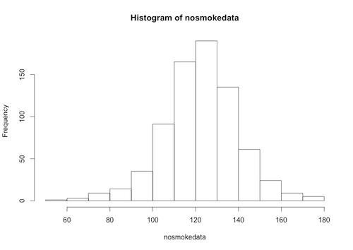 nosmokedata